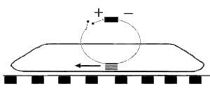 Linear Motor